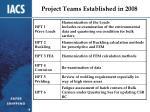 project teams established in 2008