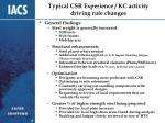 typical csr experience kc activity driving rule changes
