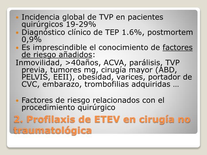 Incidencia global de TVP en pacientes quirúrgicos 19-29%