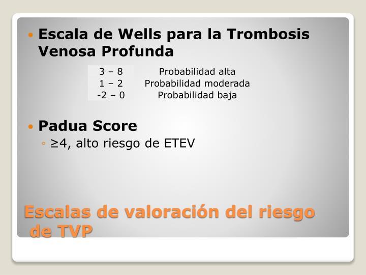 Escala de Wells para la Trombosis Venosa Profunda