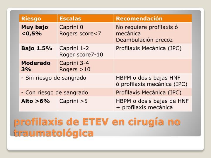 profilaxis de ETEV en cirugía no traumatológica