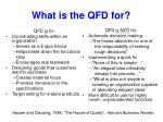 what is the qfd for