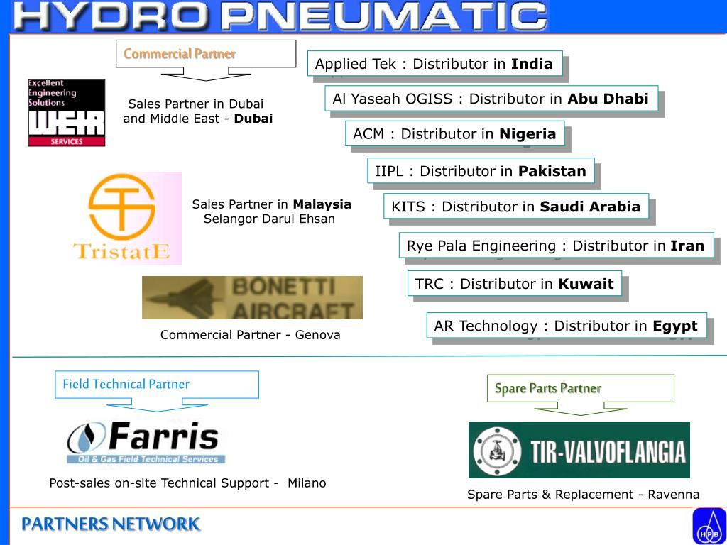 PPT - HydroPneumatic PowerPoint Presentation - ID:3311397
