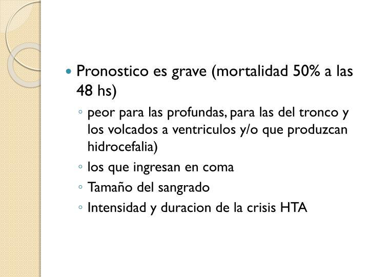 Pronostico es grave (mortalidad 50% a las 48 hs)