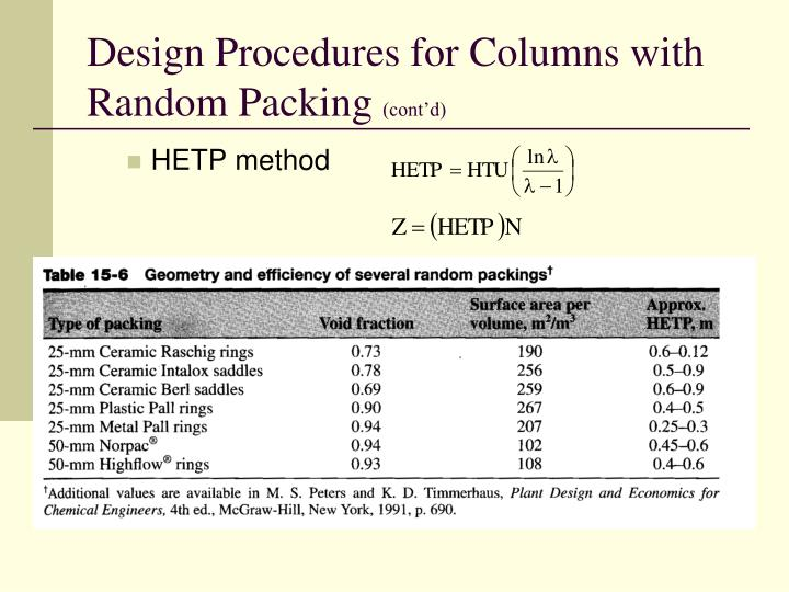 Design Procedures for Columns with Random Packing