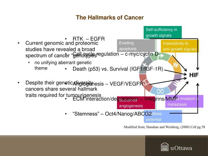 The hallmarks of cancer