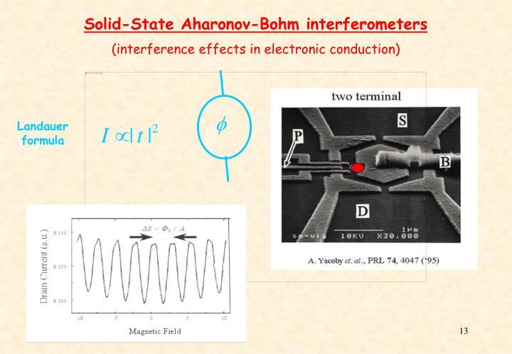 Solid-State Aharonov-Bohm interferometers