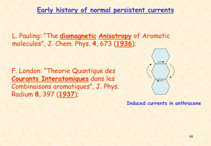 Early history of normal persistent currents