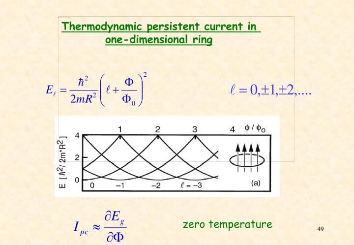 Thermodynamic persistent current in one-dimensional ring