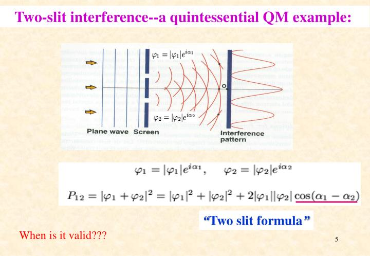 Two-slit interference--a quintessential QM example:
