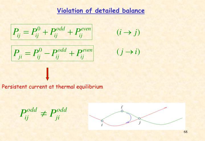 Violation of detailed balance