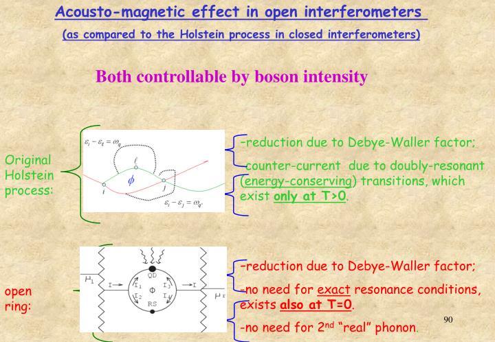 Acousto-magnetic effect in open interferometers
