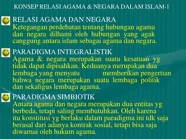 KONSEP RELASI AGAMA & NEGARA DALAM ISLAM-1