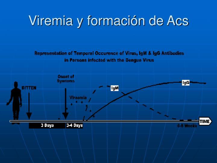Viremia y formación de Acs