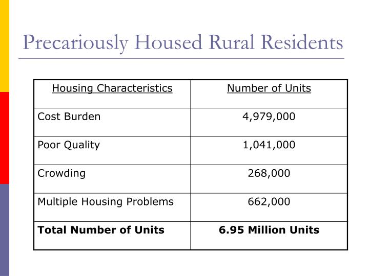 Precariously Housed Rural Residents