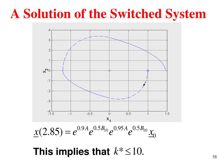 A Solution of the Switched System