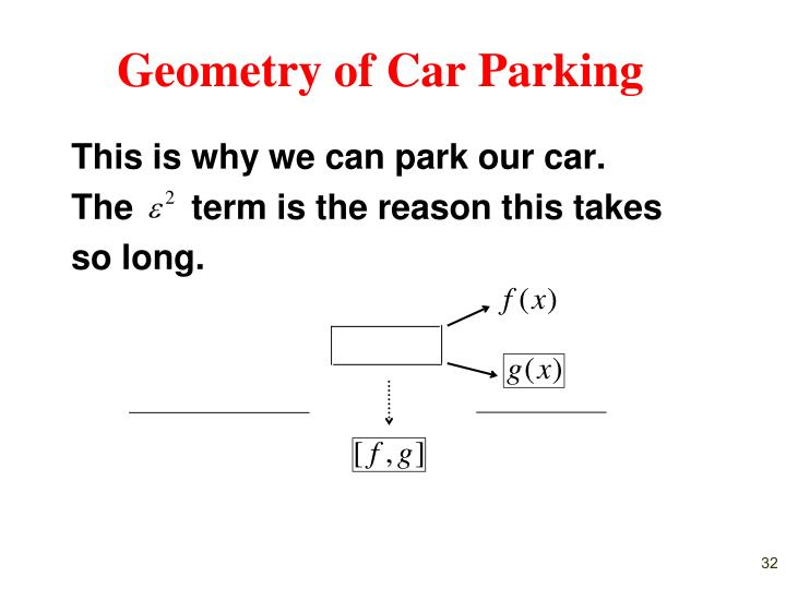 Geometry of Car Parking