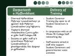 darpariaeth delivery of o hyfforddiant training1