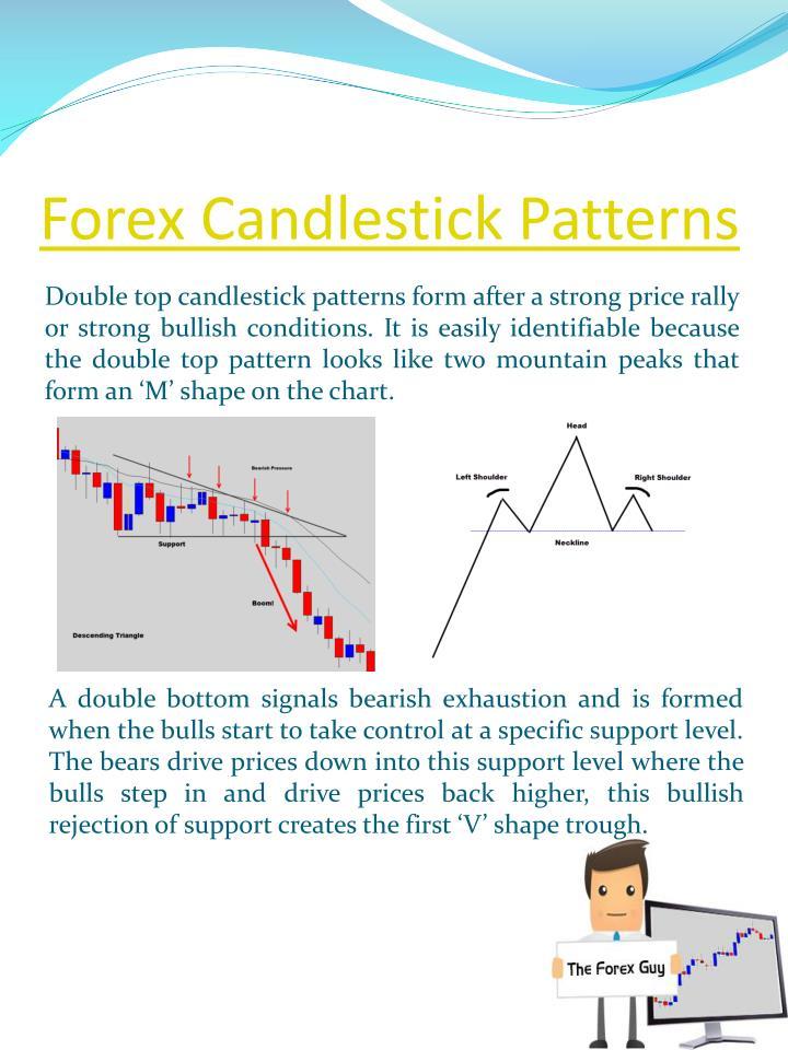 Forex candlestick patterns