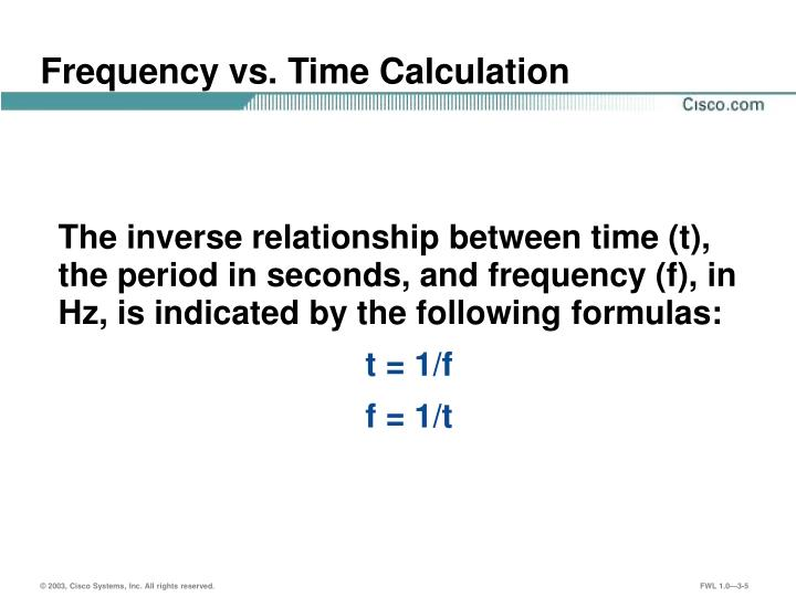 Frequency vs. Time Calculation