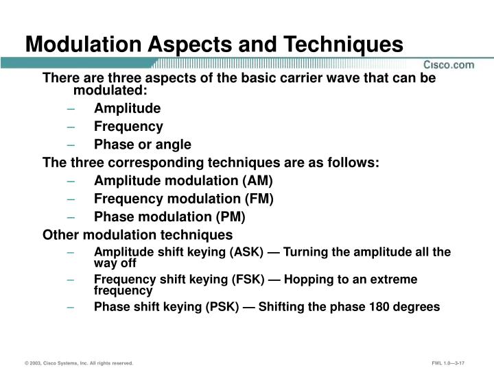 Modulation Aspects and Techniques