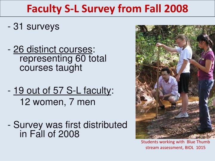 Faculty s l survey from fall 2008