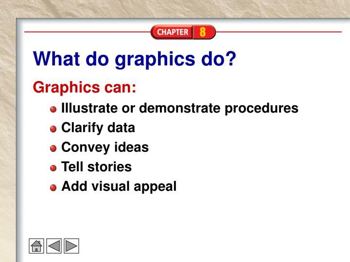 What do graphics do?