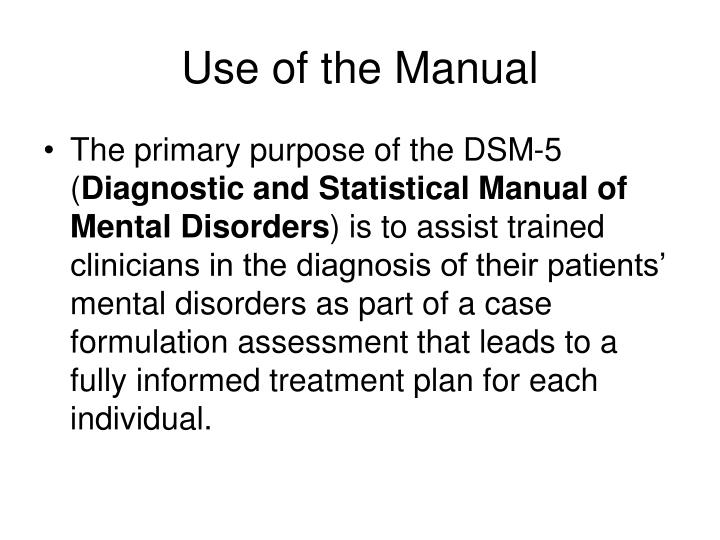 Use of the manual