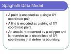 spaghetti data model1