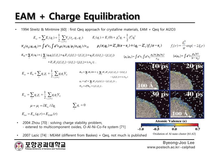 EAM + Charge Equilibration