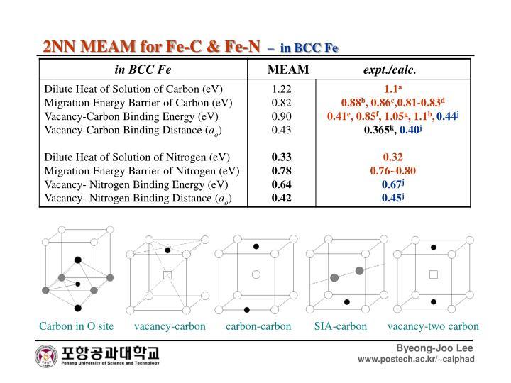 2NN MEAM for Fe-C & Fe-N