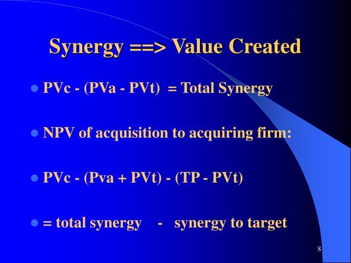Synergy ==> Value Created