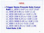 rates1