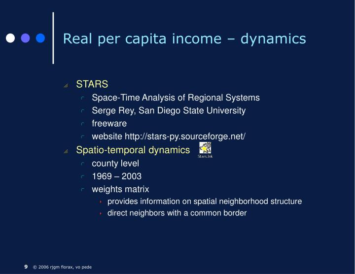Real per capita income – dynamics