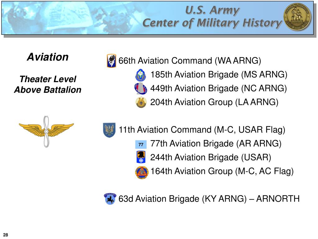 PPT - UNIT DESIGNATIONS IN THE ARMY MODULAR FORCE PowerPoint