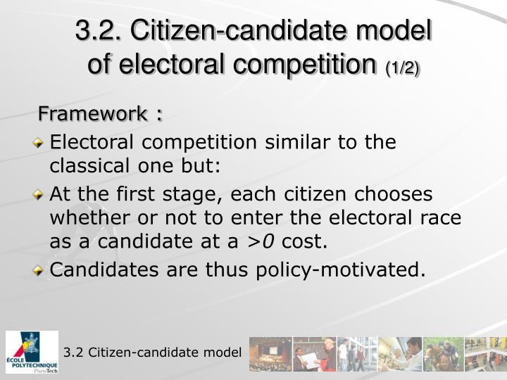 3.2. Citizen-candidate model