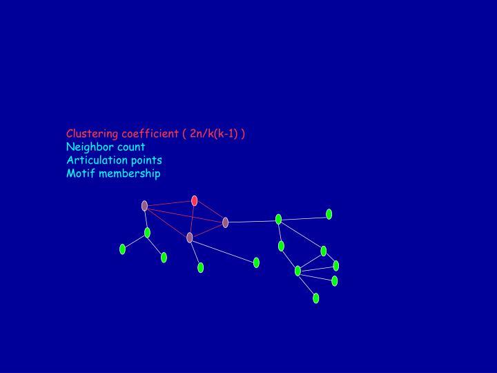 Clustering coefficient ( 2n/k(k-1) )
