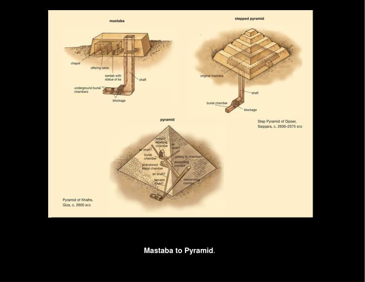 Mastaba to Pyramid