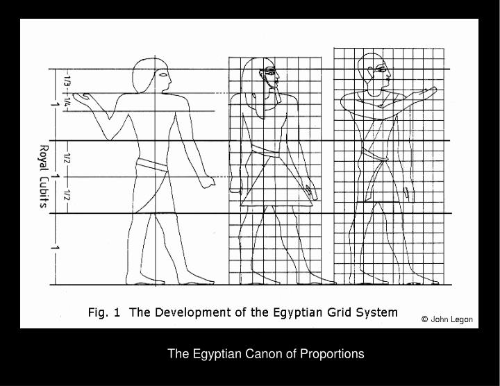 The Egyptian Canon of Proportions