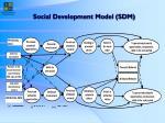 social development model sdm