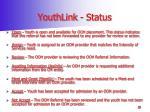 youthlink status