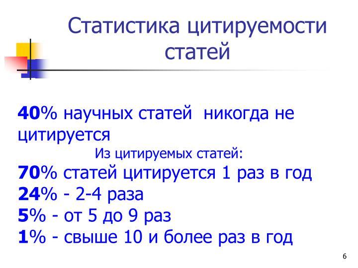 Статистика цитируемости статей