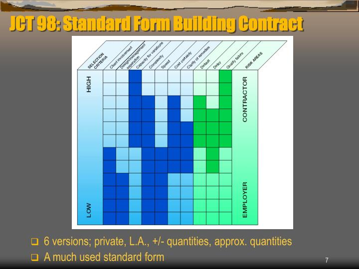 Ppt A Guide To Standard Forms Of Construction Contracts Powerpoint
