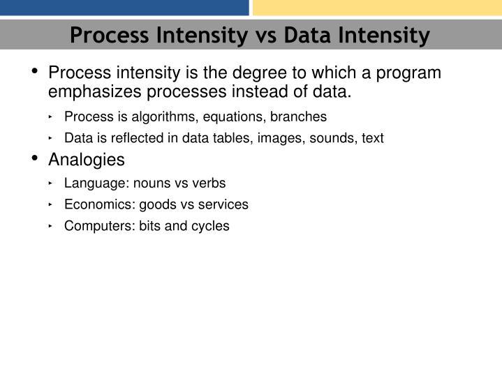 Process Intensity vs Data Intensity