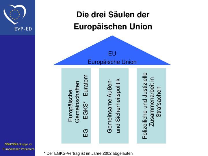 Ppt Die Europäische Union Ein überblick über Geschichte