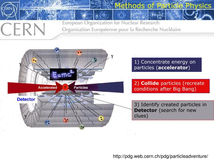 Methods of Particle Physics