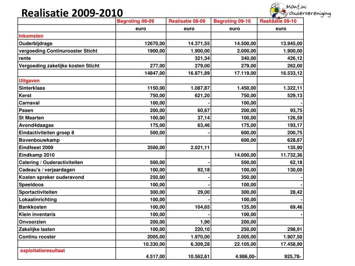 Realisatie 2009-2010