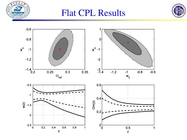 Flat CPL Results