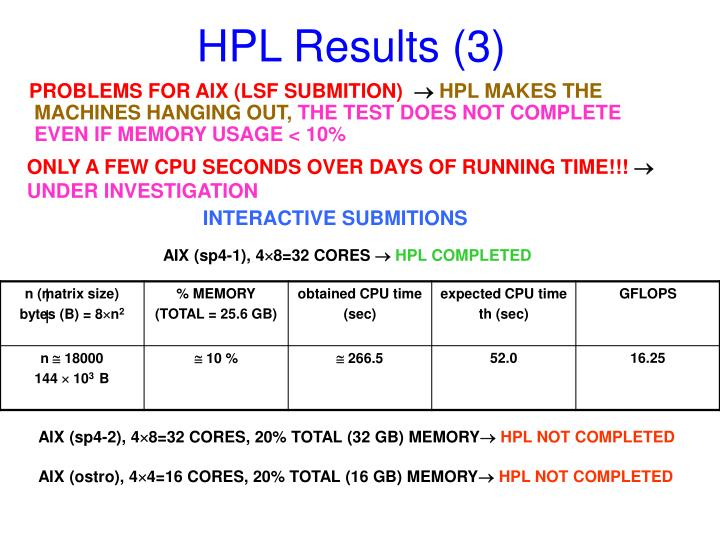 HPL Results (3)