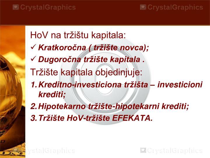 HoV na tržištu kapitala: